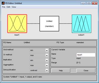 Membuat Fuzzy dgn Toolbox Matlab |